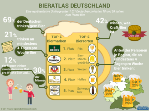 splendid_infografik-bieratlas-deutschland-0917