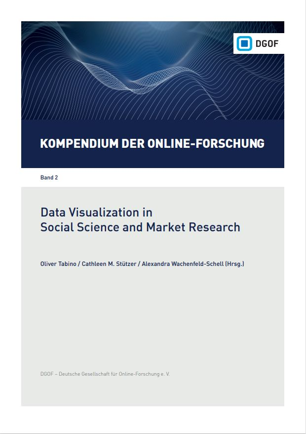 Data Visualization in Social Science and Market Research